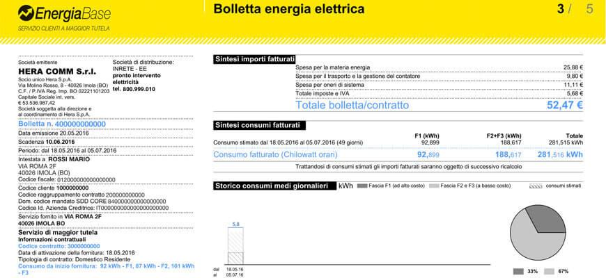 Cosa succede in caso di mancato pagamento della bolletta? - Energia Base